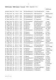 OSR-Einsätze OBB Südwest Vorrunde 11/12 (Stand 25.11.11)