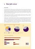 Jahresbericht 2012 - Telefonseelsorge - Seite 4