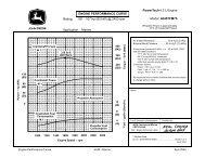 Performance Curves - MER Equipment