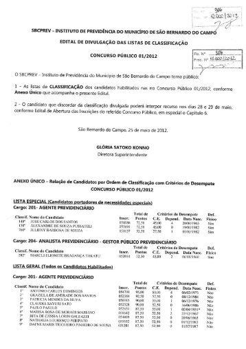 Concurso Público 01/2012 - Lista de Classificados - SBCPrev