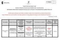 1 Program Operacyjny Kapitał Ludzki Działanie 6.2 Wsparcie oraz ...