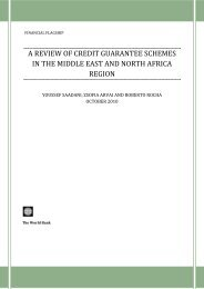 A Review of Credit Guarantee Schemes in the - World Bank Blogs