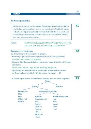 3.2 Nomen (Substantiv) Mit Nomen bezeichnet man Lebewesen ...