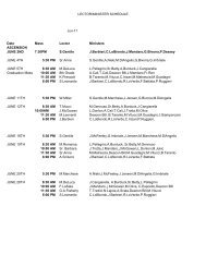 LECTOR/MINISTER SCHEDULE Jun-11 Date Mass Lector Ministers ...