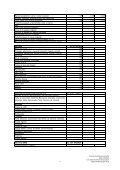 Aggiornamento giugno 2012 ALIMENTI DIETETICI SENZA GLUTINE - Page 2
