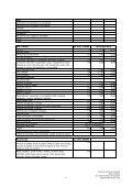 Aggiornamento giugno 2012 ALIMENTI DIETETICI SENZA GLUTINE - Page 5