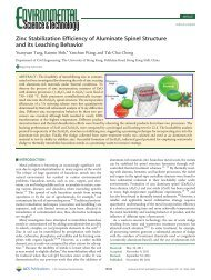 Zinc Stabilization Efficiency of Aluminate Spinel Structure and its ...