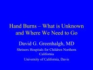 Hand Burns – What is Unknown and Where We Need to Go