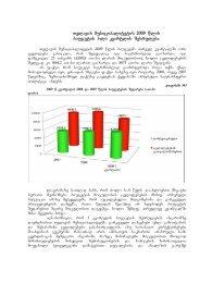 2009 wlis I kvartali telavi.pdf - csrdg