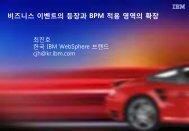 비즈니스 이벤트의 등장과 BPM 적용 영역의 확장 - IBM