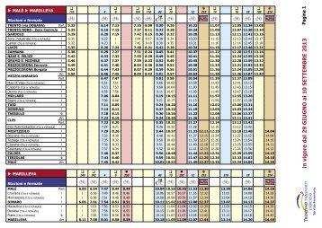 Scarica gli orari aggiornati - Trentino Trasporti