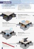 Catalogo Pedestal - Azienda in fiera - Page 2