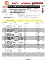 Výsledky - TJ ČZU Praha