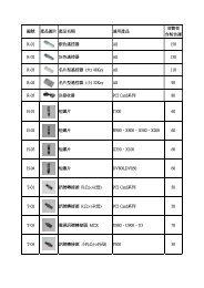 編號產品圖片產品名稱適用產品消費者含稅含運R-01 銀色 ... - Compro