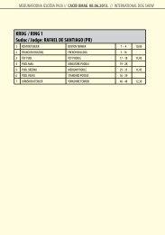 raspored pasa po krugovima ring schedule - HKS-a