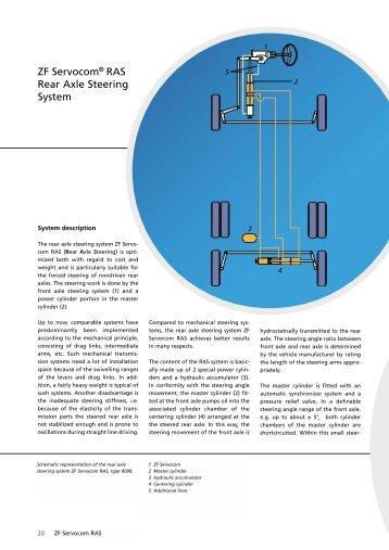 ZF Servocom® RAS Rear Axle Steering System - ZF Lenksysteme