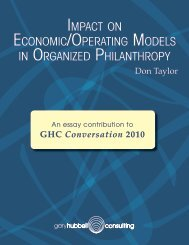 Impact on Economic/Operating Models in Organized Philanthropy