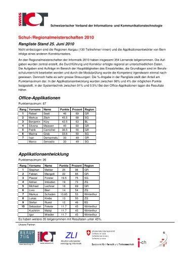 Rangliste RM 2010 - ICT-Berufsbildung