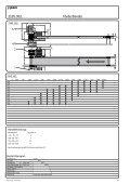Artikel-Nr. des Kataloges 2.2803.00.1010.10000 - Fibro GmbH - Page 5