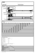 Artikel-Nr. des Kataloges 2.2803.00.1010.10000 - Fibro GmbH - Page 7