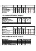 Silvester-Cup der D - Junioren - Ludwigsfelder FC - Page 2