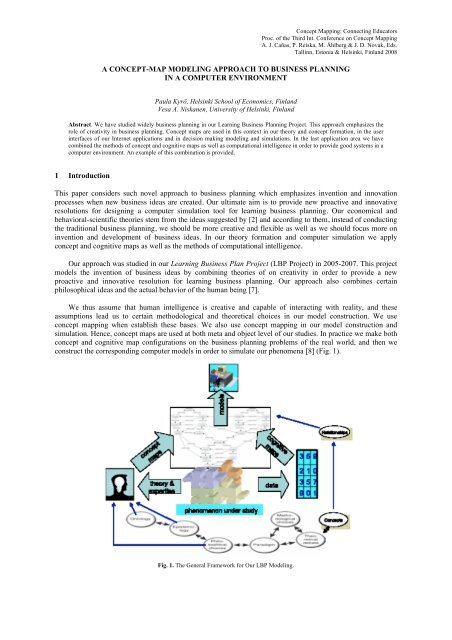 A CONCEPT-MAP MODELING APPROACH TO BUSINESS ... - CMC on learn world map, power world map, production world map, people world map, use world map, textbook world map, ideology world map, school world map, excel dashboard world map, race world map, prayer world map, principle world map, culture world map, nature world map, game world map, time world map, love world map, policy world map, change world map, life world map,