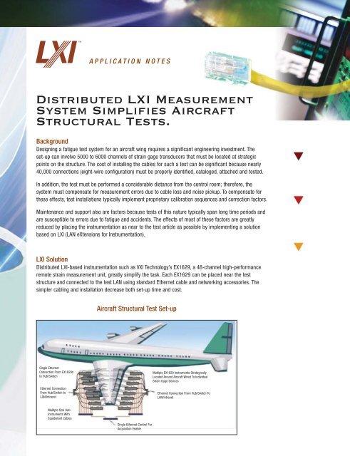Aircraft App Notes