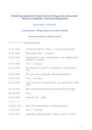 Wahlen und politische Parteien im Kreis Wittgenstein während der ...
