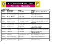 LICENCIAS ACTIVAS - XIV Ayuntamiento de La Paz