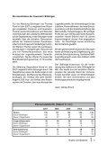 Jahresbericht 2007 - Feuerwehr Böblingen - Seite 5