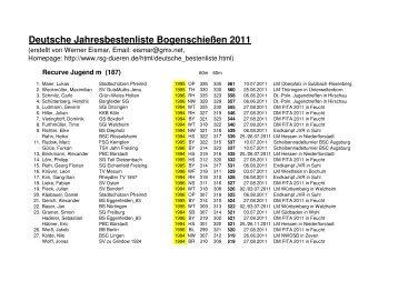 Deutsche Jahresbestenliste Bogenschießen 2011 - RSG Düren eV