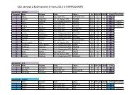 CCE 2&3 mars 2013 Résultats CLUB 3 & JC1-2 - L'Hippocampe