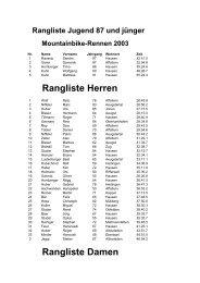 Rangliste Herren Rangliste Damen - Skiclub Hausen