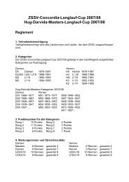 ZSSV-Concordia-Langlauf-Cup 2007/08 Hug-Darvida-Masters ...