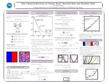 Fast Chemical Reactions in Chaotic Flows: Reaction Rate and ...
