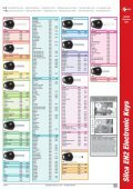 Silca EH2 Electronic Keys - Kaba do Brasil LTDA - Page 3