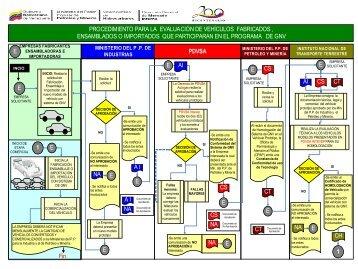 Diapositiva 1 - Ministerio del Poder Popular de Petróleo y Minería