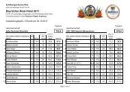 Hiasl-Pokal 2011-Buchdorf-Baeumenh-2 - Vereinigte ...