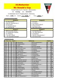 14:00 - FC Wegberg-Beeck 1920 e.V.