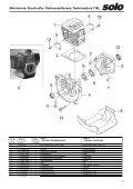 Ersatzteilliste Motorsense Spare parts list Brushcutter Liste de ... - Page 2