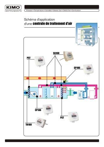 Schéma d'application d'une centrale de traitement d'air - Chevrier ...