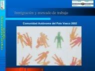 Inmigración y mercado de trabajo - Lanbide