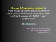 10 major infrastructure projects - City University of Hong Kong