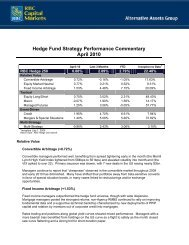 Hedge Fund Strategy Performance Commentary April 2010