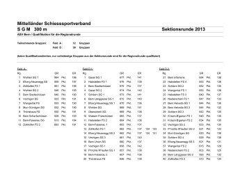 Sektionsrunde 2013 - ASVB