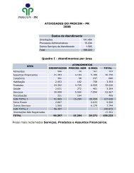 Dados de Atendimento 2008 - Procon