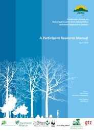 Participant Manual - part of its corporate citizenship activities