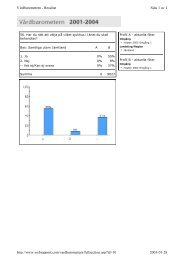 Sida 1 av 4 VÃ¥rdbarometern - Resultat 2003-01-28 http://www ...