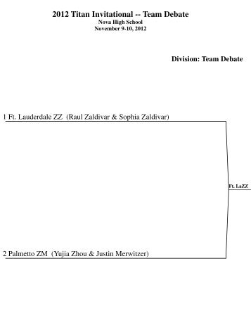 Titan Invitational 2012 Policy Debate Results - Nova High School ...