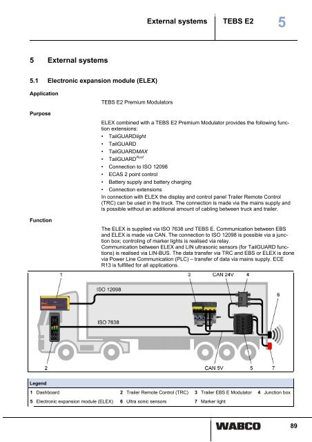 TEBS E2 System Description 2/3 - INFORM - WABCO